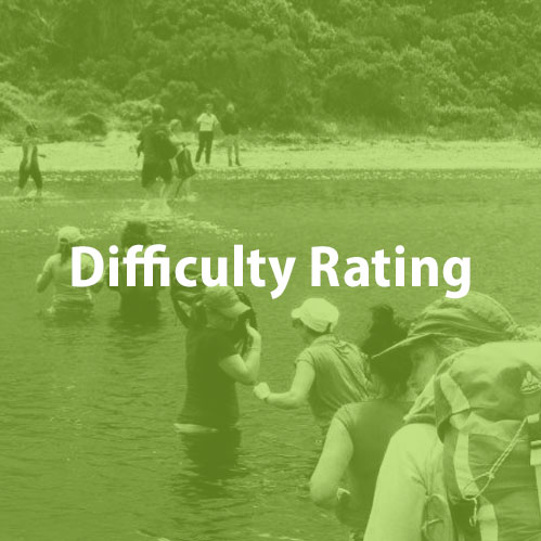 Difficulty-rating