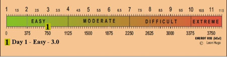 grading-scale
